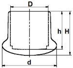 Caps & ferrules for round tubes with enlarged base